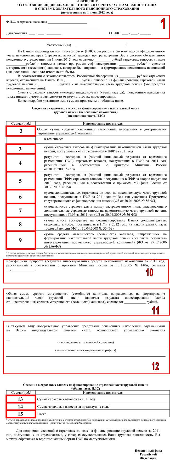 трудовой договор Защитников Москвы проспект